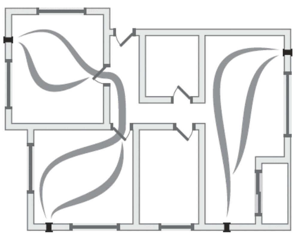 Dzīvokļa ventilācijas shēma